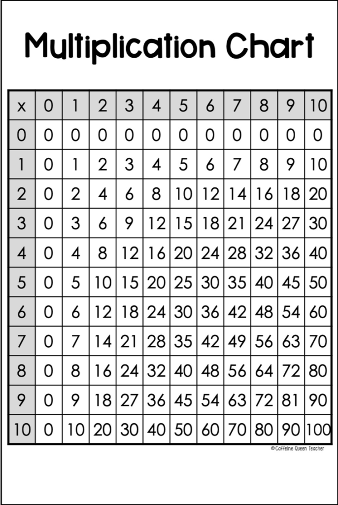 multiplication-chart-freebie-photo