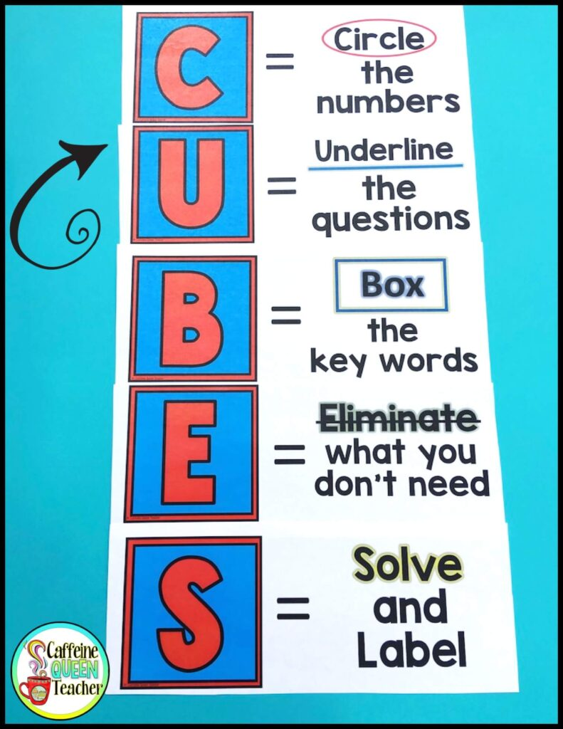 Small sized CUBES math word problem solving strategy poster