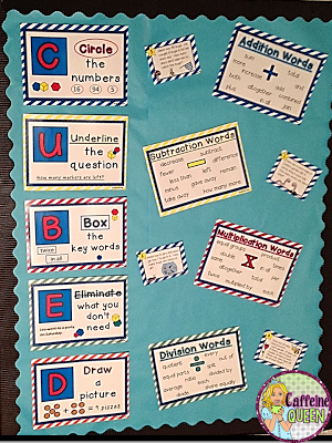 Bulletin board idea for CUBES or CUBED word problem strategy