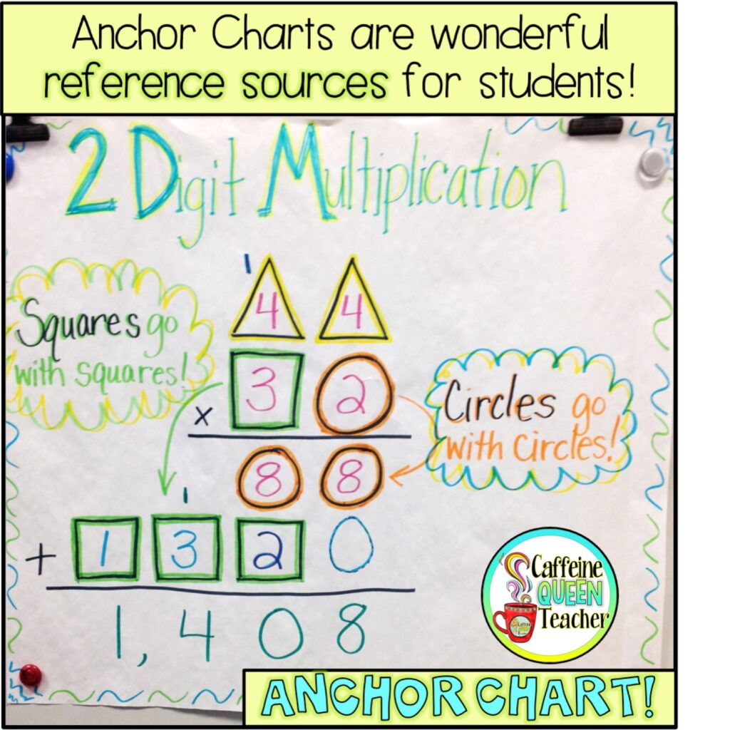 how-to-teach-multi-digit-multiplication-anchor-chart-1